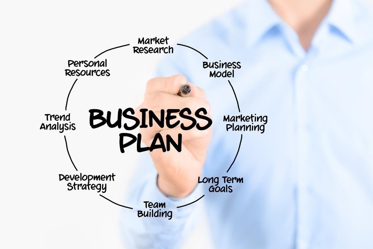 mobile shop business plan